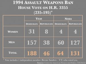 House Vote HR 3355