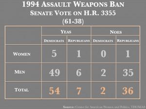 Senate Vote HR3355