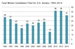 SenateCandidates